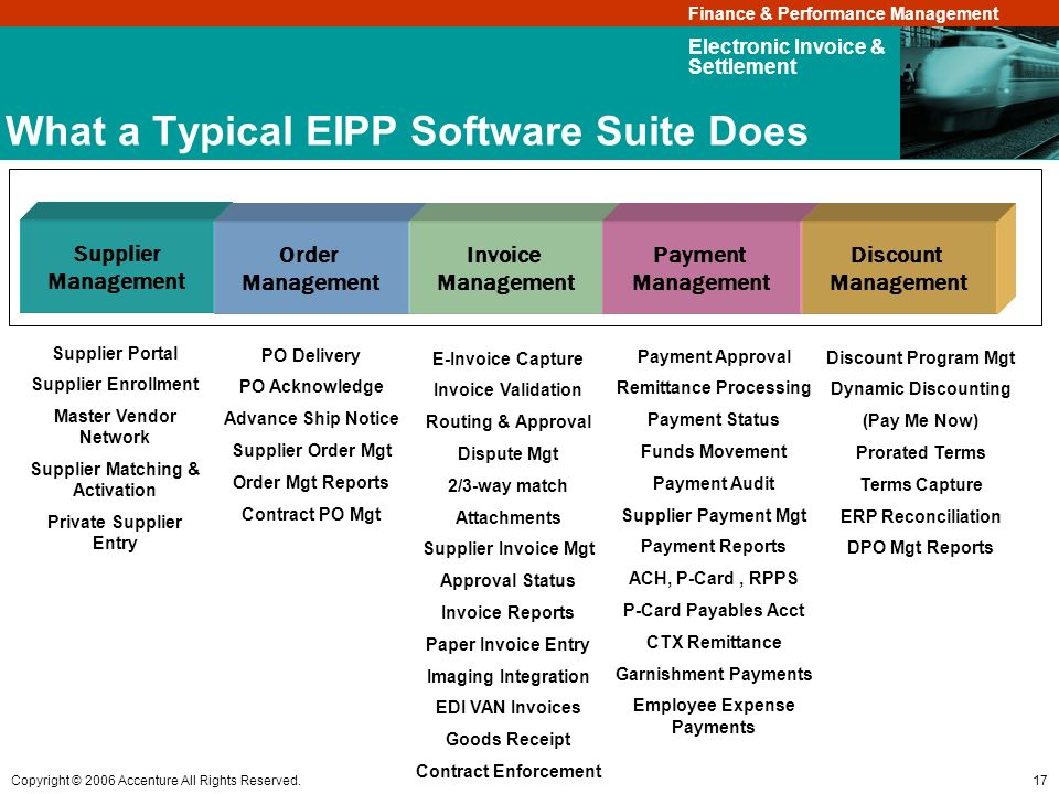 What a Typical EIPP Software Suite Does