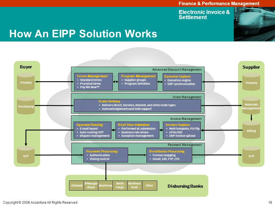 How An EIPP Solution Works