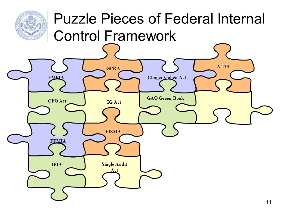 Puzzle Pieces of Federal Internal Control Framework