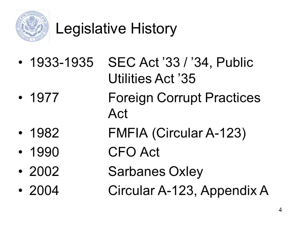 Legislative History 1933-1935 SEC Act '33 / '34, Public Utilities Act '35. 1977 Foreign Corrupt Practices Act.