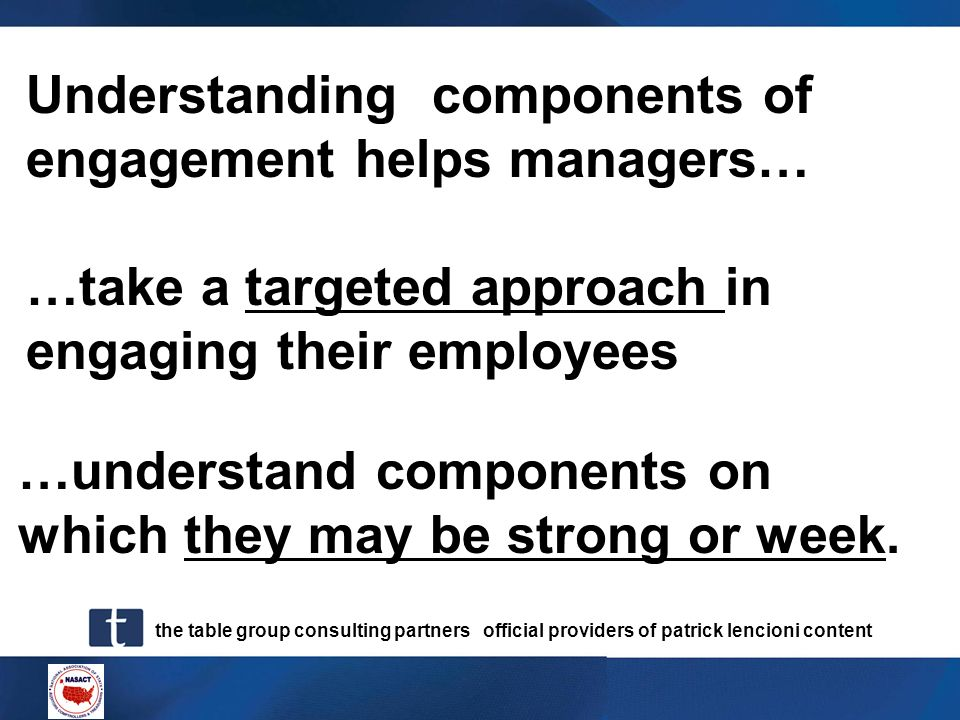 Understanding components of engagement helps managers…