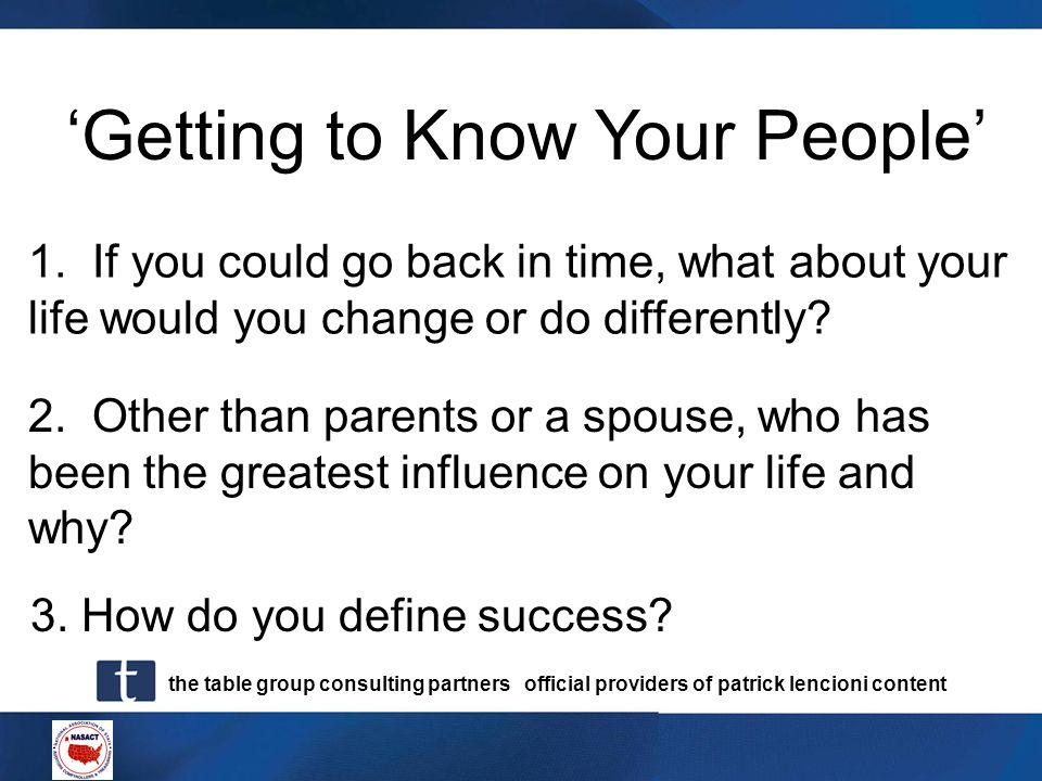 'Getting to Know Your People'