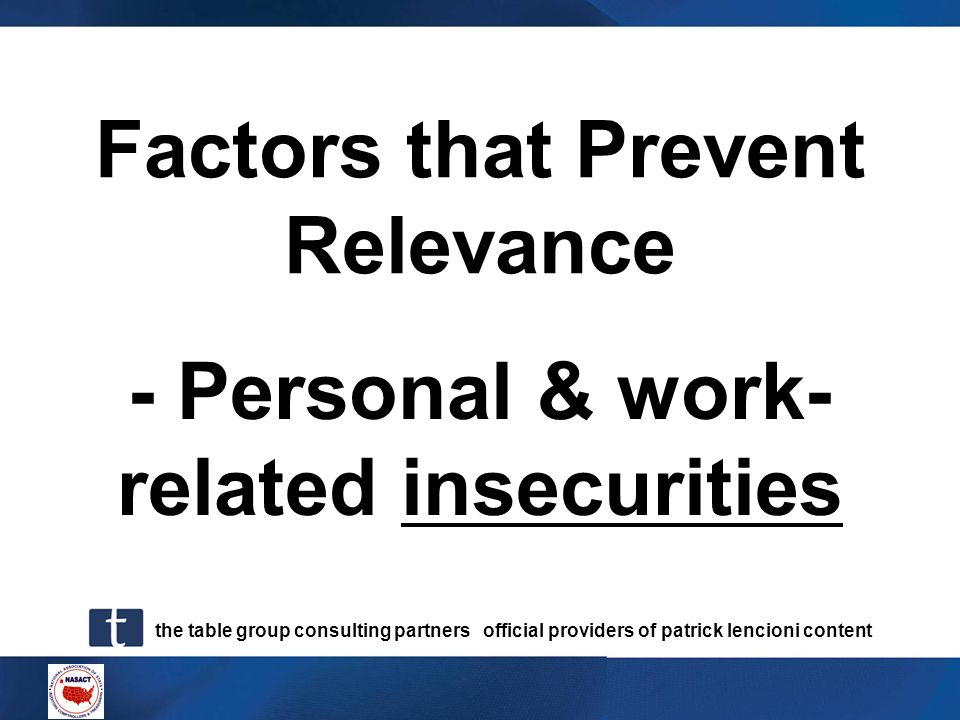 Factors that Prevent Relevance - Personal & work-related insecurities