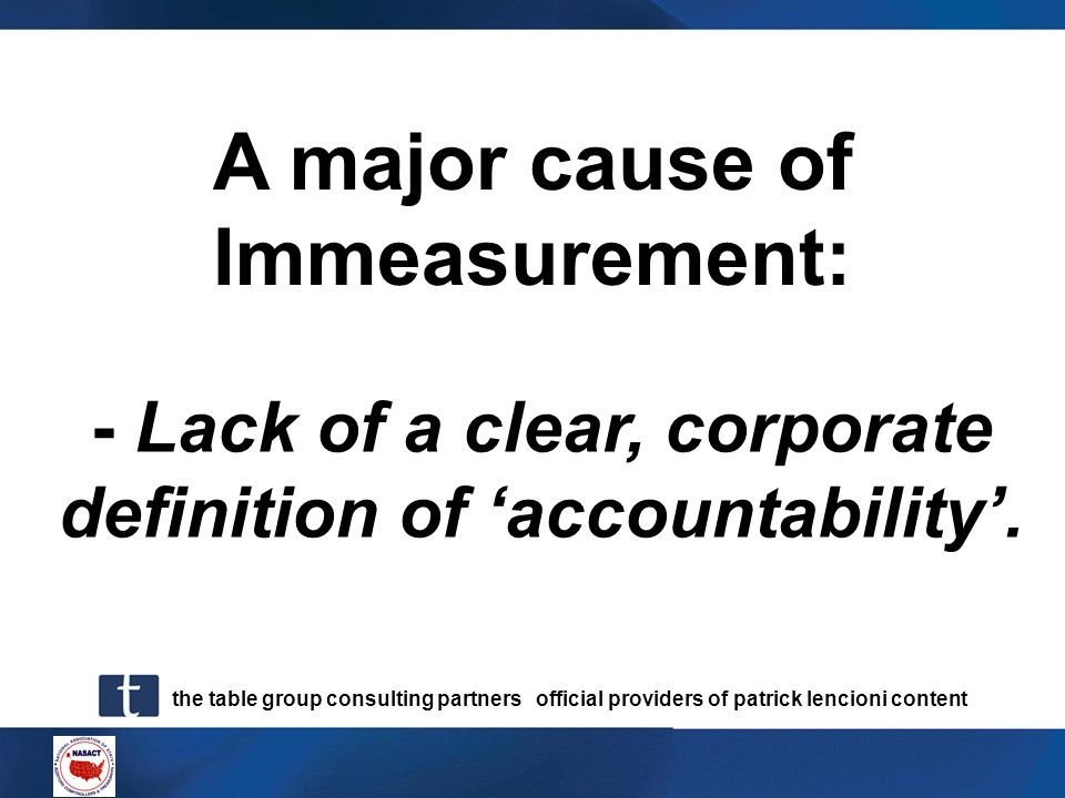 A major cause of Immeasurement: