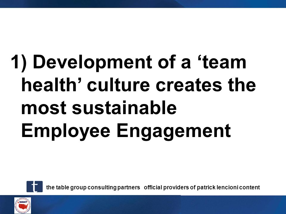 1) Development of a 'team health' culture creates the most sustainable Employee Engagement