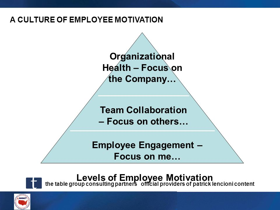 Organizational Health – Focus on the Company…
