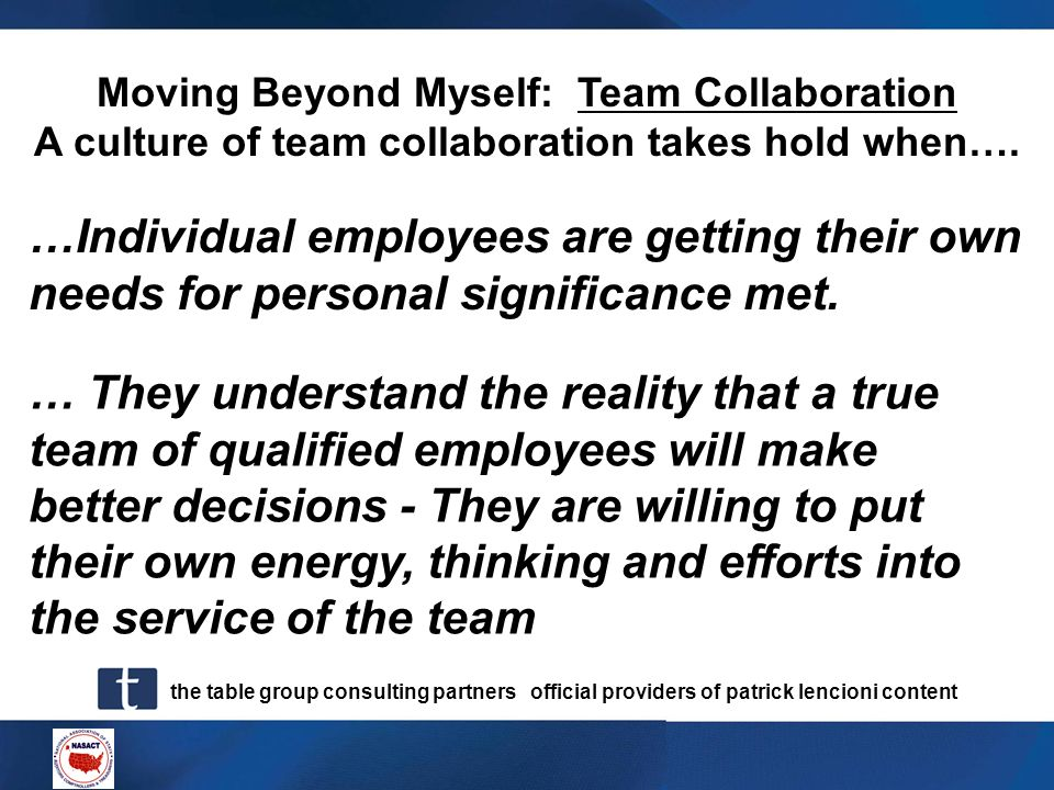 Moving Beyond Myself: Team Collaboration