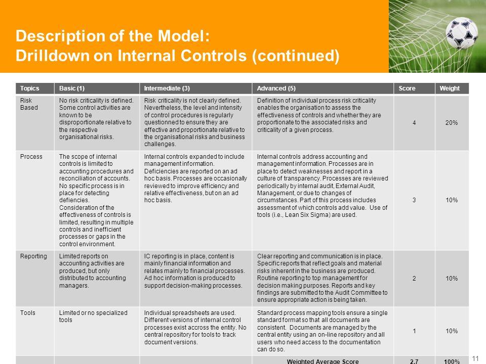 Description of the Model: Drilldown on Internal Controls (continued)