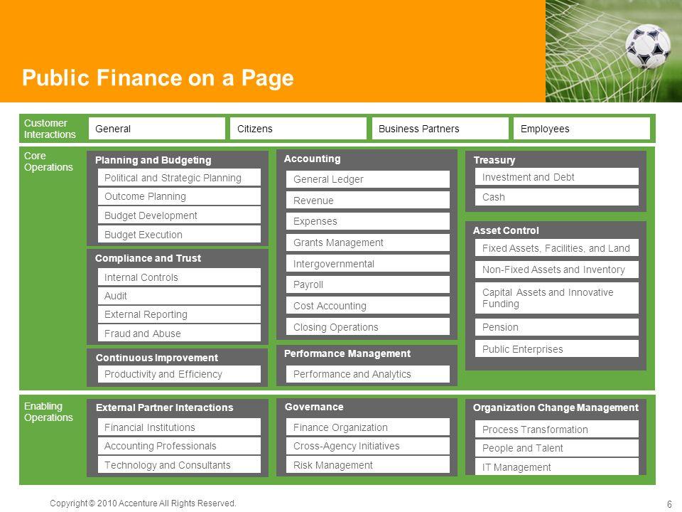 Public Finance on a Page