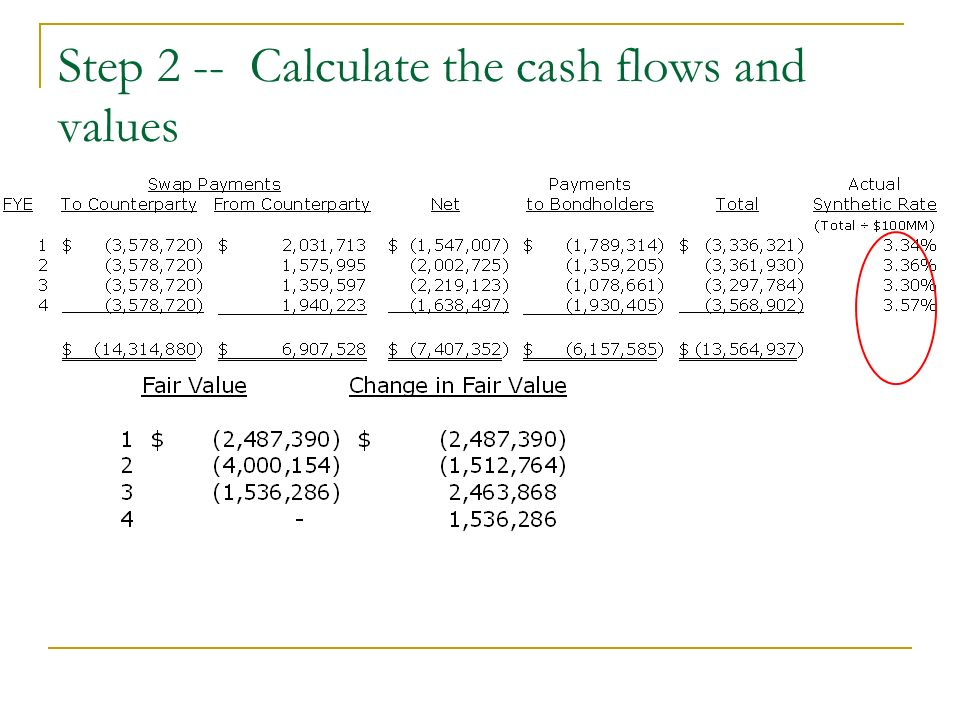 Step 2 -- Calculate the cash flows and values