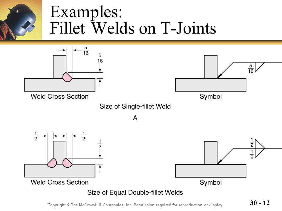 Welding symbols chapter ppt video online download 12 examples malvernweather Images