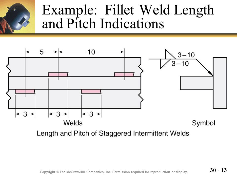 welding and fillet welds essay example Tubular flux cored arc welding  for fillet welding, fcaw welds have larger throat lengths and are narrower compared to  with over 10 years in the essay business.