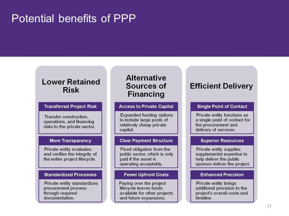 Potential benefits of PPP