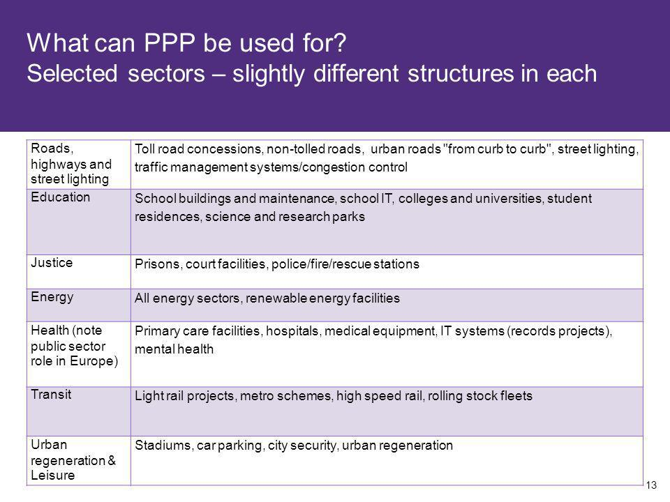 What can PPP be used for Selected sectors – slightly different structures in each