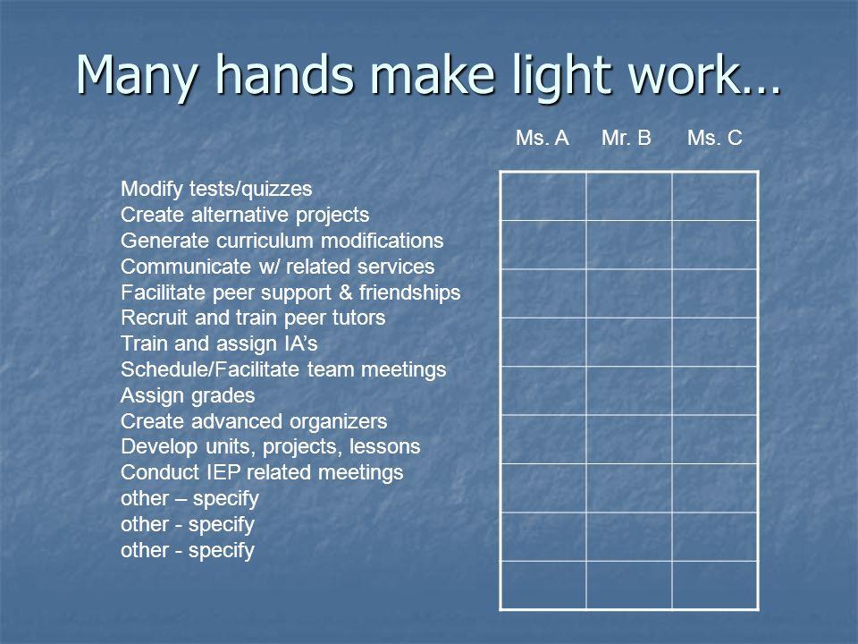 Many hands make light work…