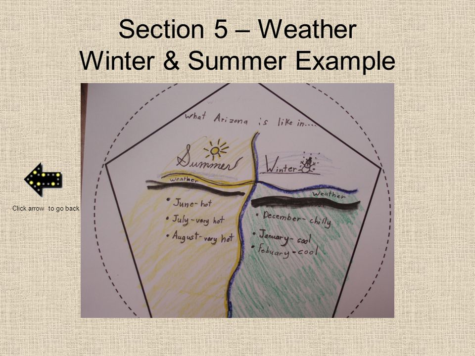 Section 5 – Weather Winter & Summer Example