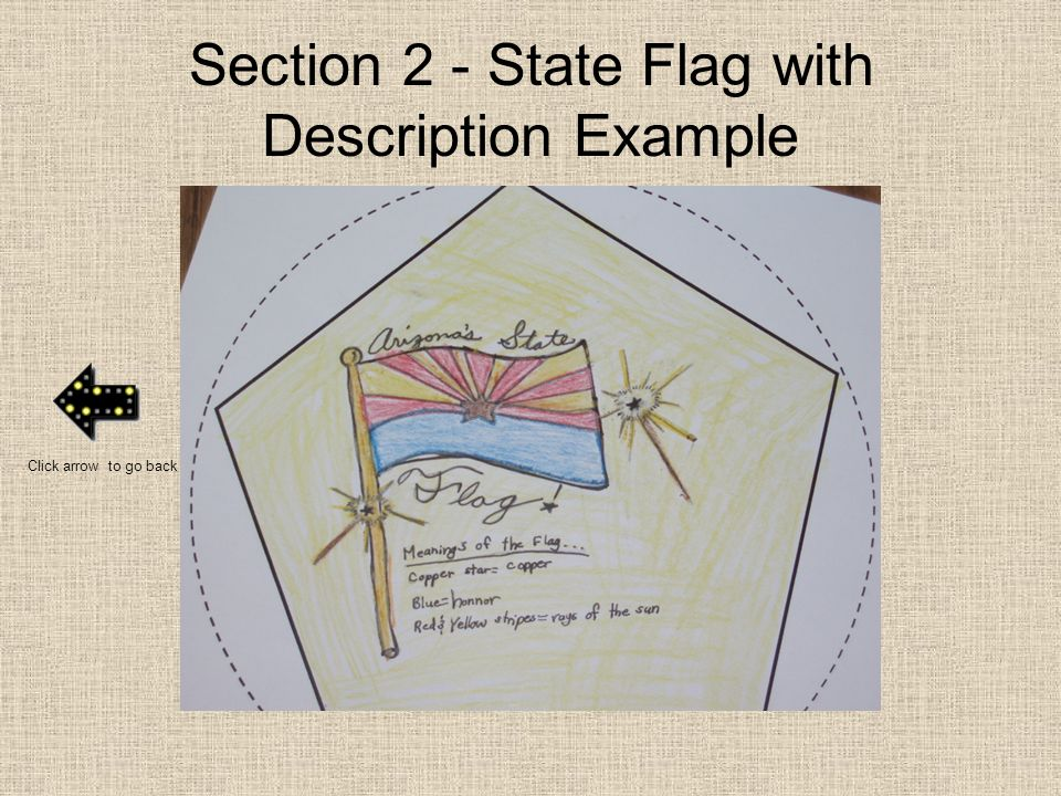 Section 2 - State Flag with Description Example