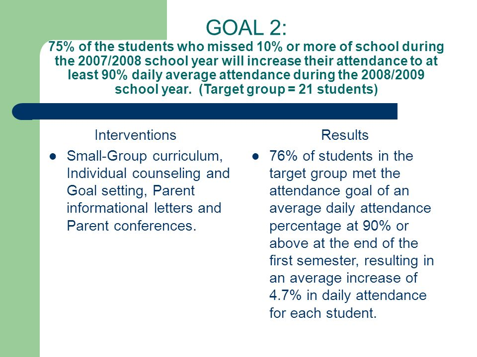 GOAL 2: 75% of the students who missed 10% or more of school during the 2007/2008 school year will increase their attendance to at least 90% daily average attendance during the 2008/2009 school year. (Target group = 21 students)