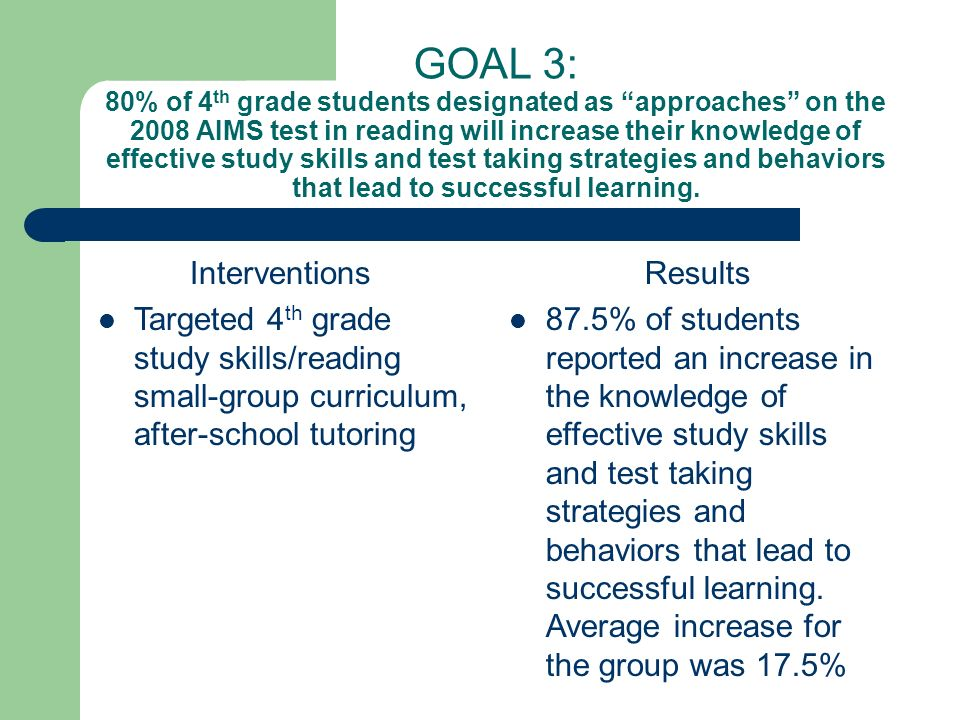 GOAL 3: 80% of 4th grade students designated as approaches on the 2008 AIMS test in reading will increase their knowledge of effective study skills and test taking strategies and behaviors that lead to successful learning.