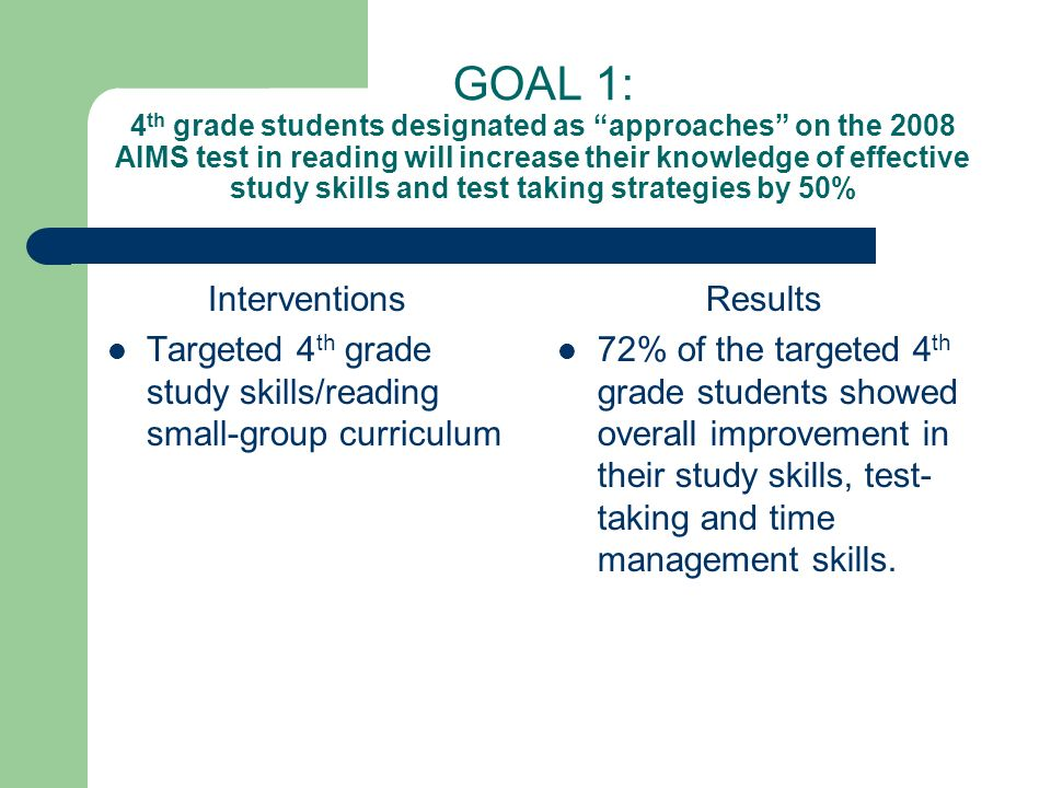 GOAL 1: 4th grade students designated as approaches on the 2008 AIMS test in reading will increase their knowledge of effective study skills and test taking strategies by 50%