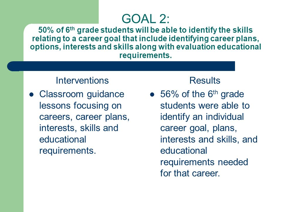 GOAL 2: 50% of 6th grade students will be able to identify the skills relating to a career goal that include identifying career plans, options, interests and skills along with evaluation educational requirements.