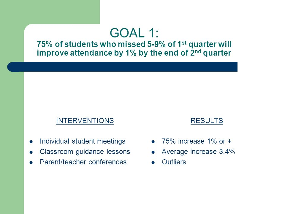 GOAL 1: 75% of students who missed 5-9% of 1st quarter will improve attendance by 1% by the end of 2nd quarter