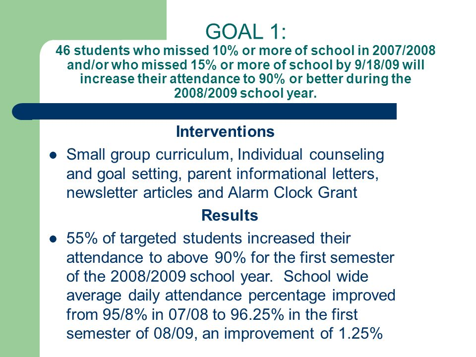 GOAL 1: 46 students who missed 10% or more of school in 2007/2008 and/or who missed 15% or more of school by 9/18/09 will increase their attendance to 90% or better during the 2008/2009 school year.