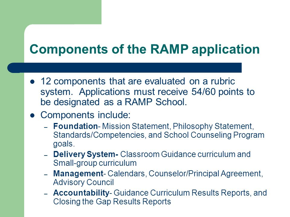 Components of the RAMP application