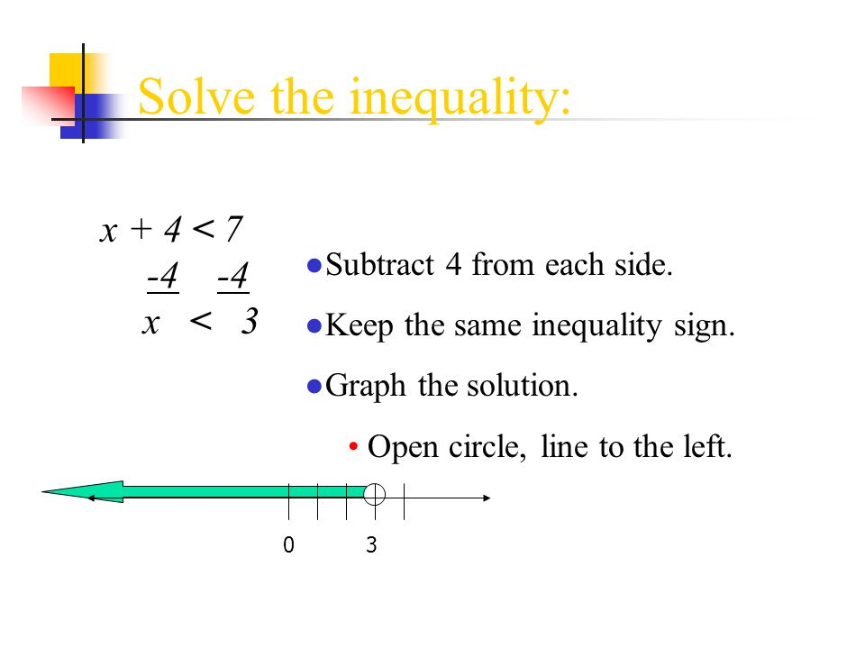 Solve the inequality: -4 -4 x < 3 x + 4 < 7