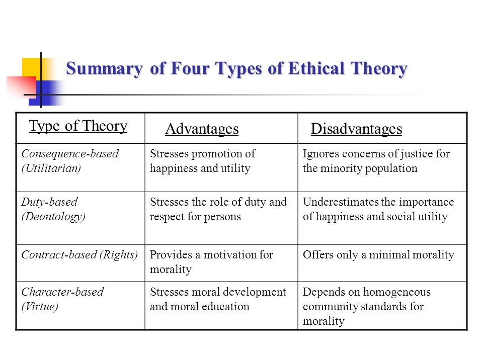 an overview of morality The two primary types of morality are master morality and slave morality in higher civilizations and in people, they are mixed master morality is a yea-saying attitude where good and.