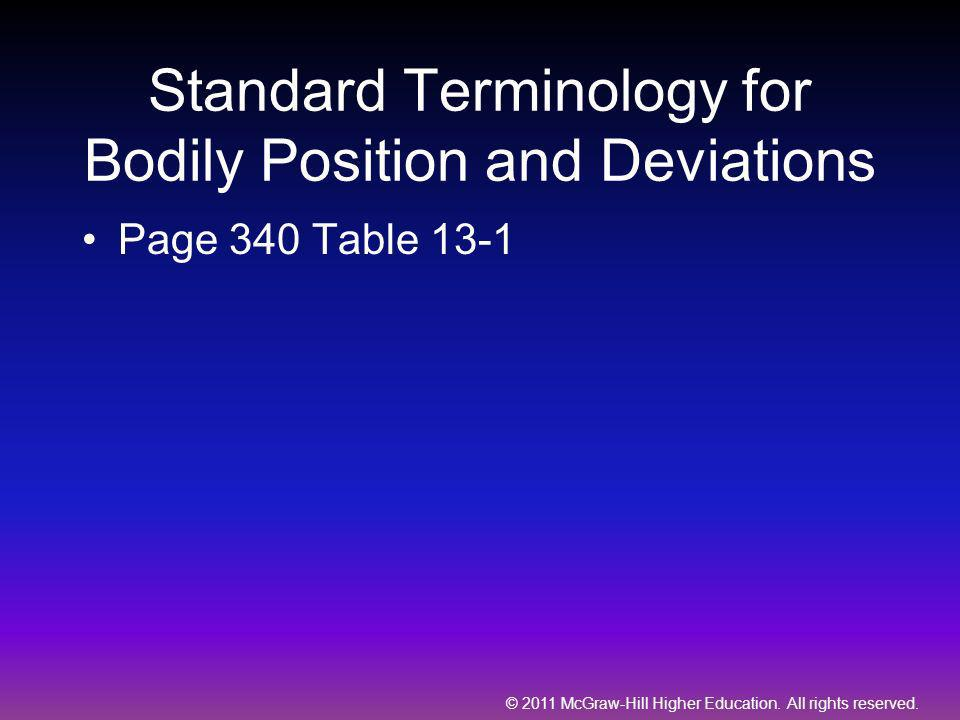 Standard Terminology for Bodily Position and Deviations