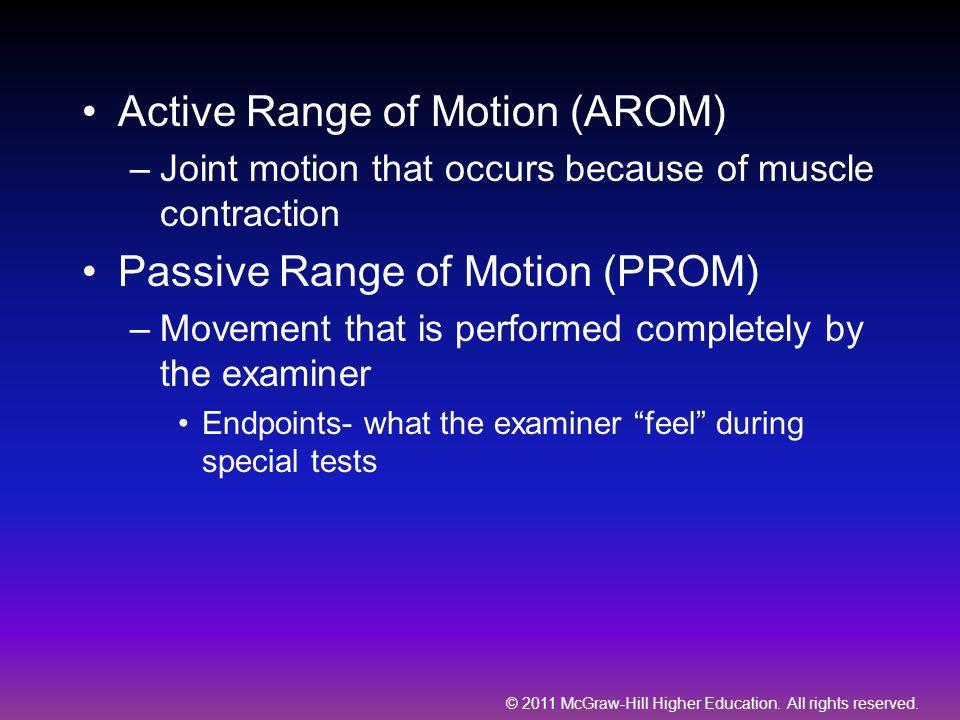 Active Range of Motion (AROM)