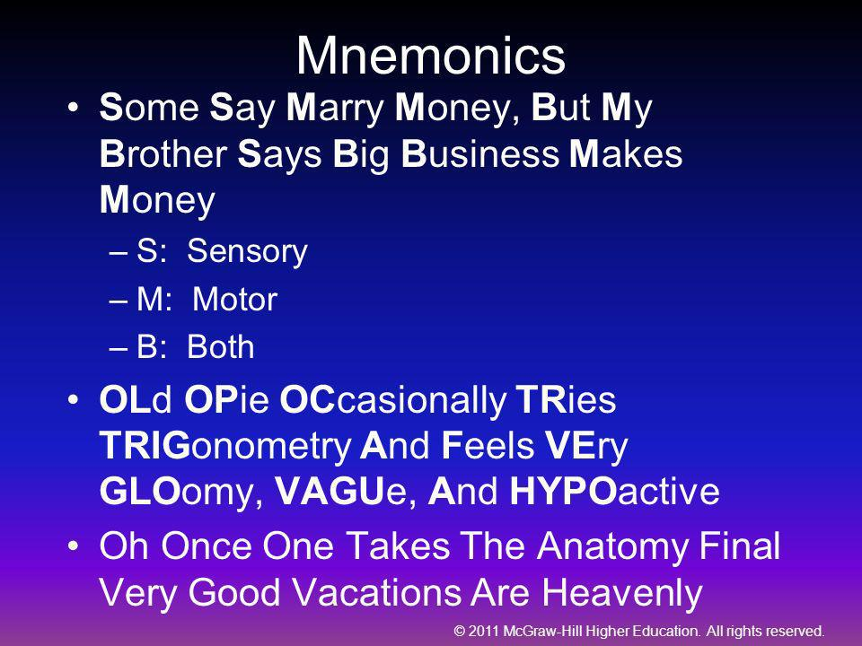 Mnemonics Some Say Marry Money, But My Brother Says Big Business Makes Money. S: Sensory. M: Motor.