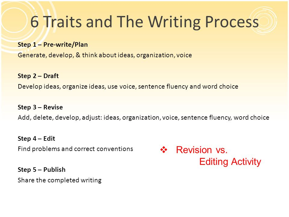6 Traits and The Writing Process