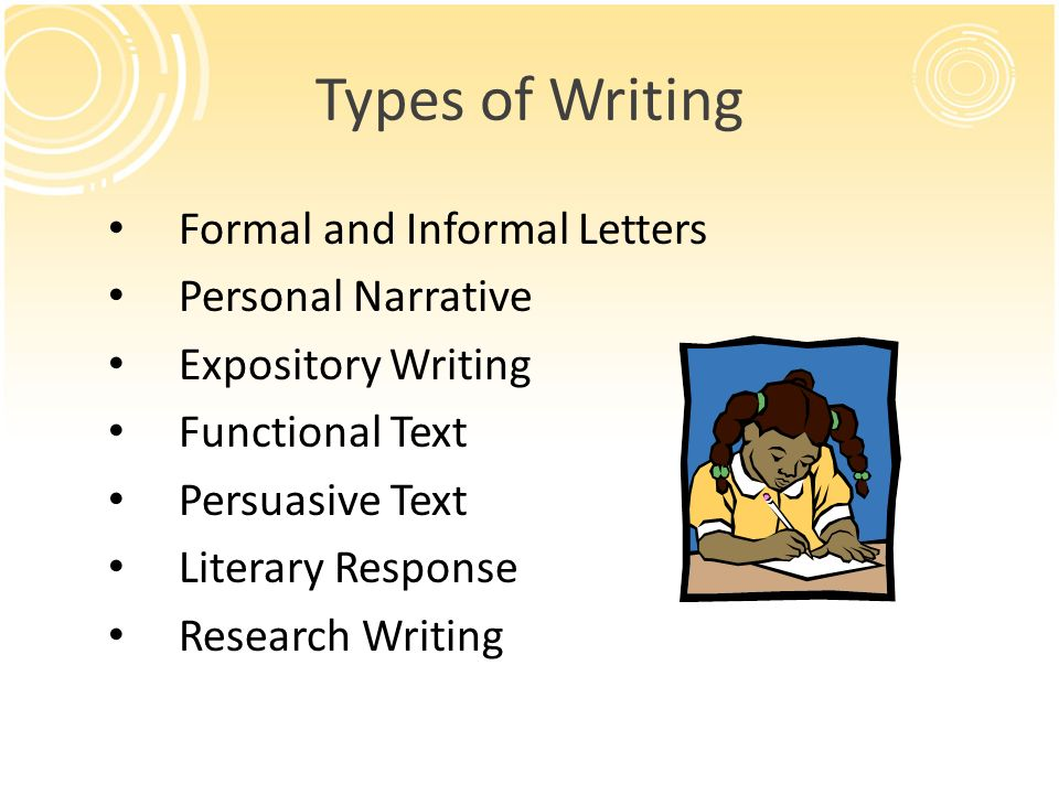 Types of Writing Formal and Informal Letters Personal Narrative