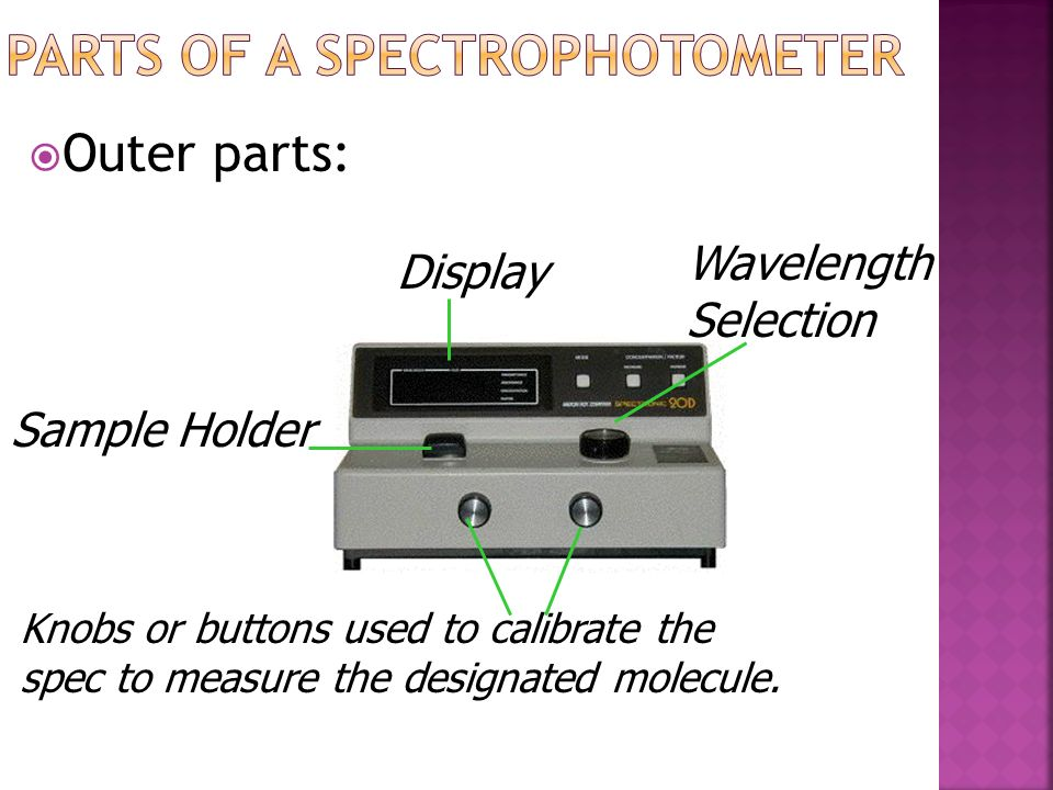 Parts of a Spectrophotometer