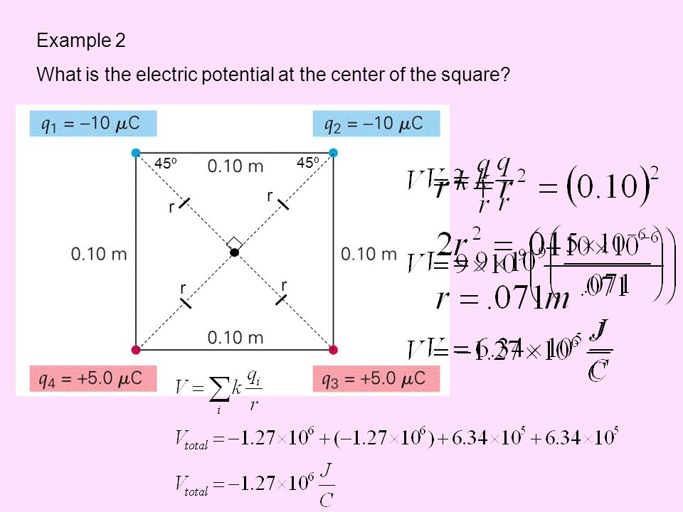 What is the electric potential at the center of the square