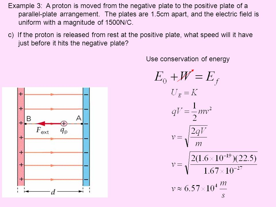Example 3: A proton is moved from the negative plate to the positive plate of a parallel-plate arrangement. The plates are 1.5cm apart, and the electric field is uniform with a magnitude of 1500N/C.