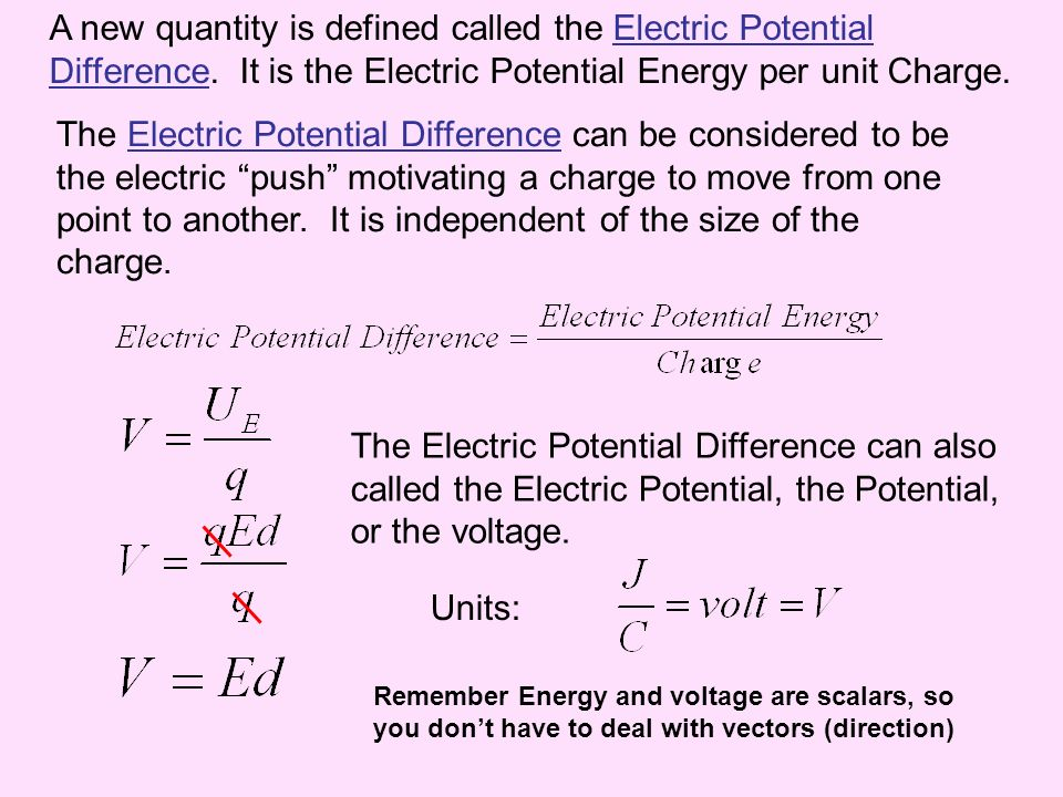 A new quantity is defined called the Electric Potential Difference