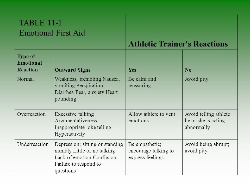Athletic Trainer s Reactions