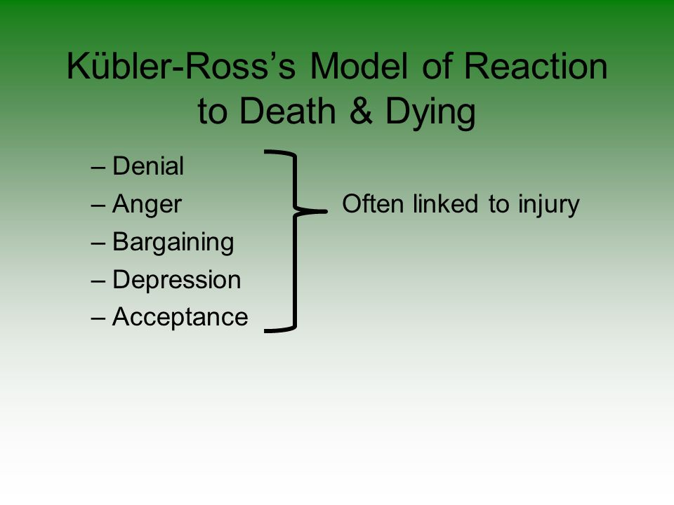 Kübler-Ross's Model of Reaction to Death & Dying