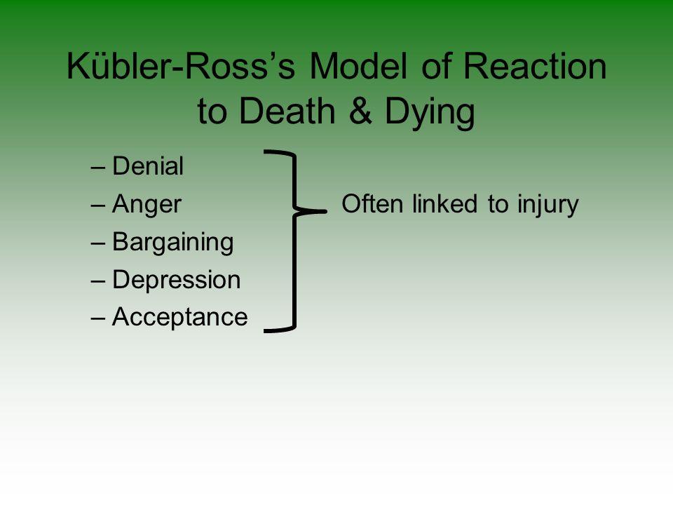 Kübler-Ross's Model of Reaction to Death & Dying