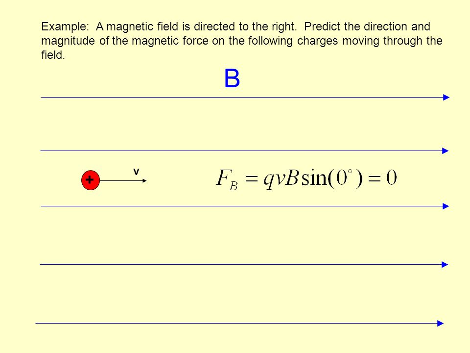 Example: A magnetic field is directed to the right