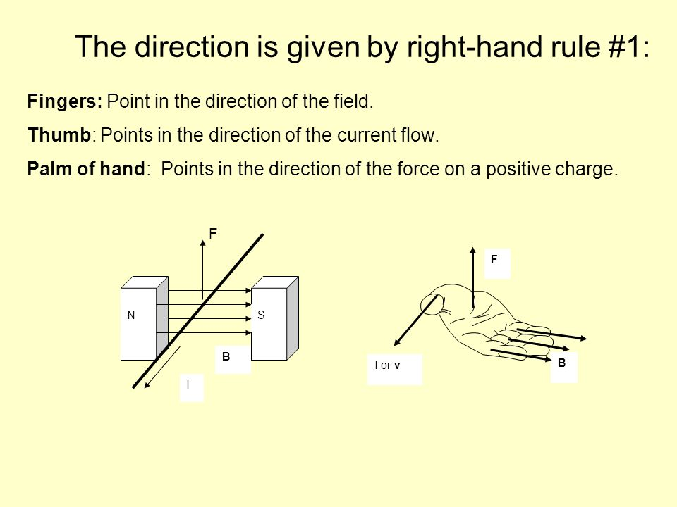 The direction is given by right-hand rule #1: