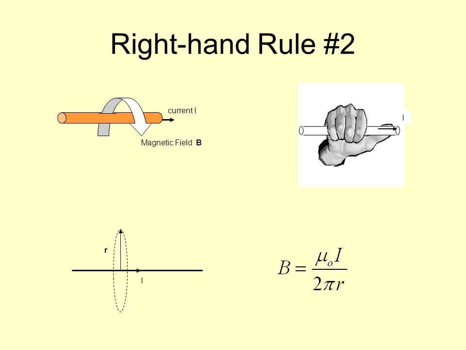 Right-hand Rule #2 I current I Magnetic Field B I r