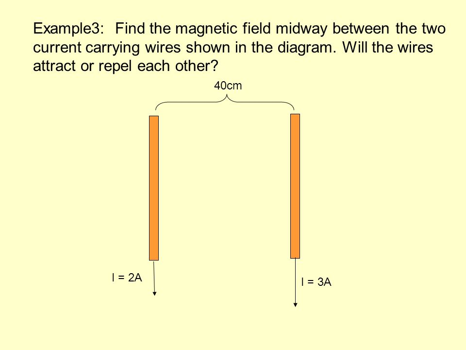 Example3: Find the magnetic field midway between the two current carrying wires shown in the diagram. Will the wires attract or repel each other