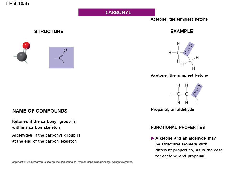 LE 4-10ab STRUCTURE EXAMPLE NAME OF COMPOUNDS