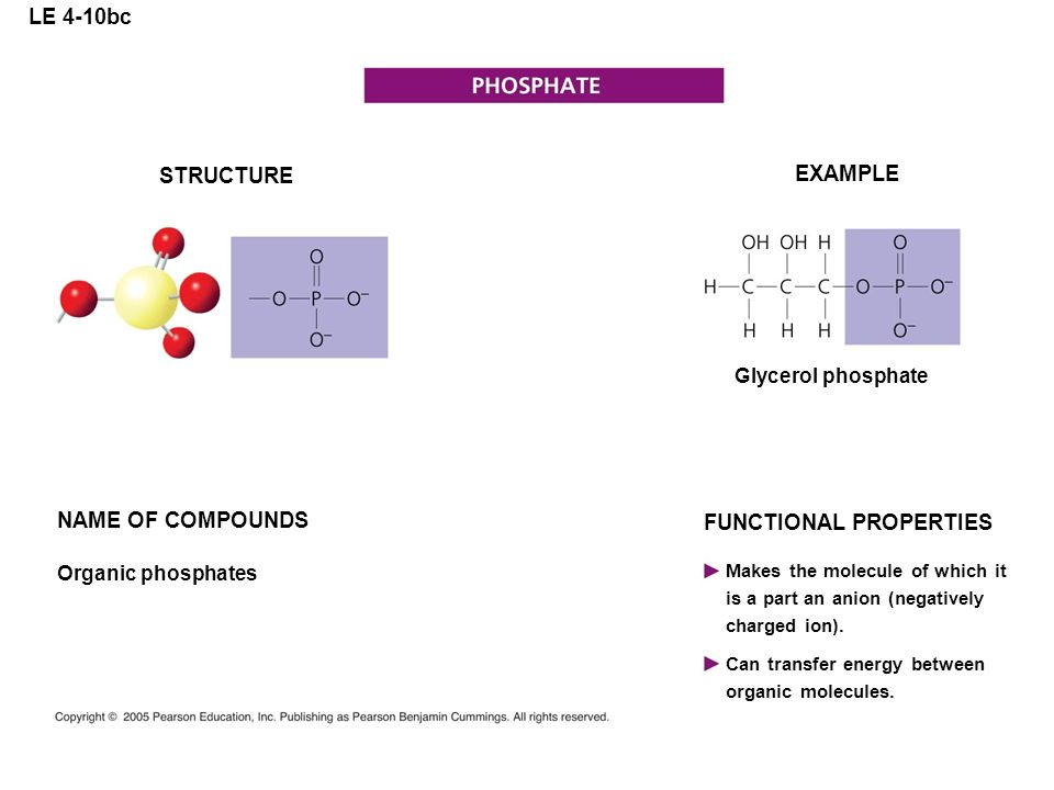 STRUCTURE EXAMPLE NAME OF COMPOUNDS