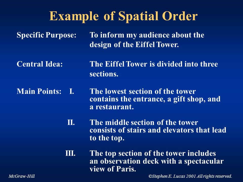 Example of Spatial Order