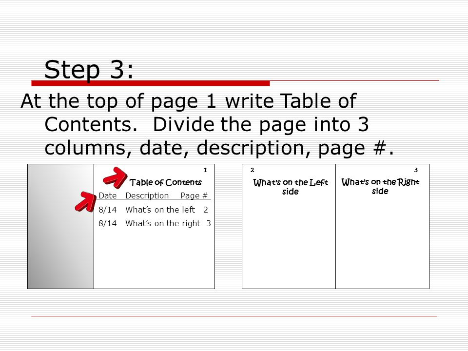 Step 3: At the top of page 1 write Table of Contents. Divide the page into 3 columns, date, description, page #.